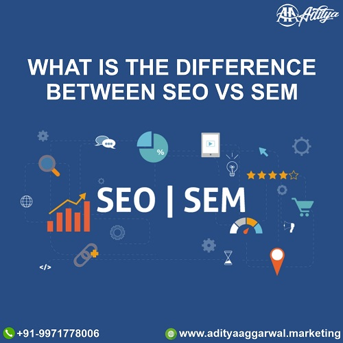 Difference between SEO vs SEM, key difference between seo and sem, seo sem marketing strategies, SEO vs SEM, seo vs sem vs ppc, What is SEM, What is SEO, when is it appropriate to favor seo and when sem